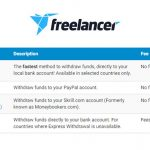 Вывод денег с Freelancer.com: Payoneer, PayPal, Skrill, Wire Transfer, Express Withdrawal