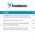 Вывод денег с Freelancer.com: Payoneer, PayPal, Skrill, Wire Transfer, Express Withdrawal