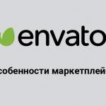 Envato Market: Особенности, заработок и вывод денег на Payoneer.